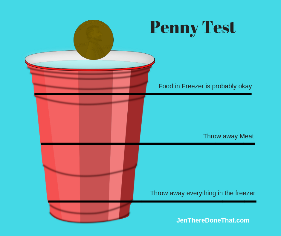 Penny Test for Power outage